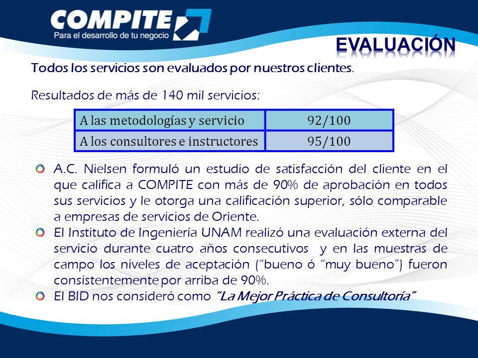 EVALUACIÓN Todos los servicios son evaluados por nuestros clientes.