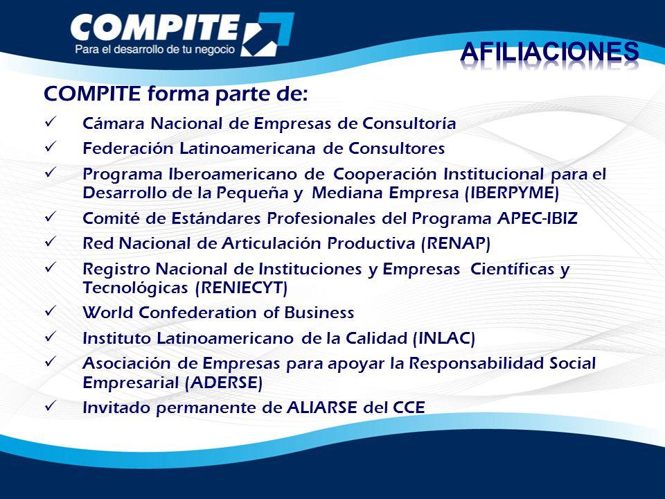 AFILIACIONES COMPITE forma parte de: