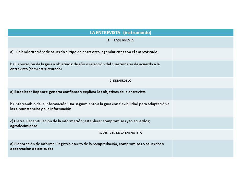 LA ENTREVISTA (instrumento) 3. DESPUÉS DE LA ENTREVISTA