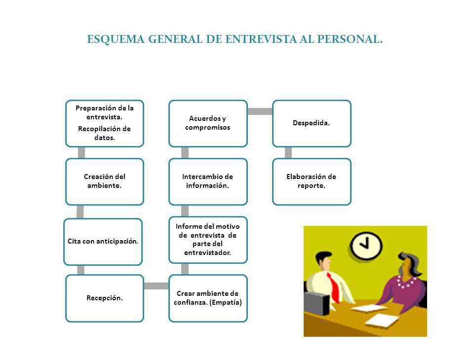 ESQUEMA GENERAL DE ENTREVISTA AL PERSONAL.