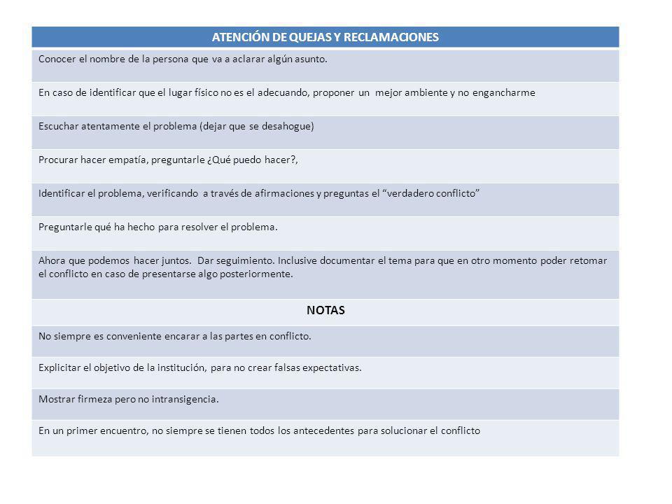ATENCIÓN DE QUEJAS Y RECLAMACIONES