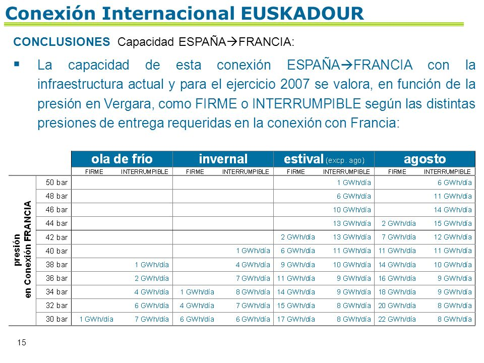 Conexión Internacional EUSKADOUR