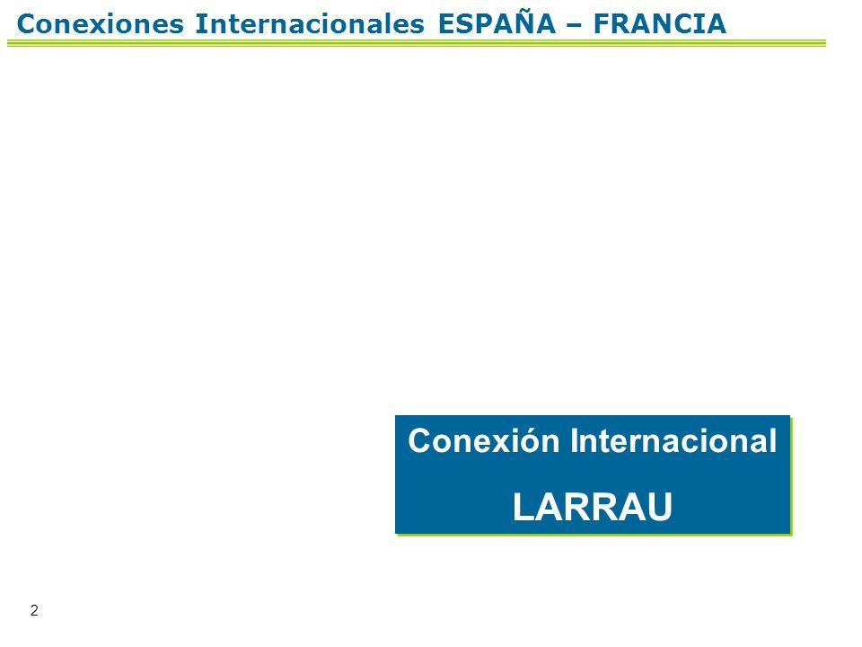 Conexión Internacional