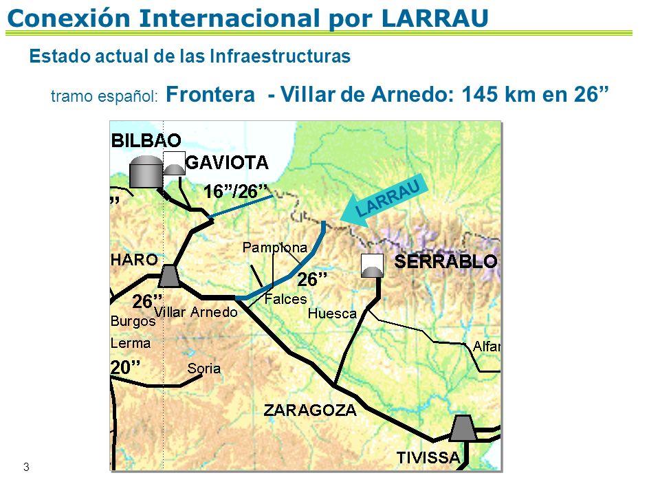 Conexión Internacional por LARRAU