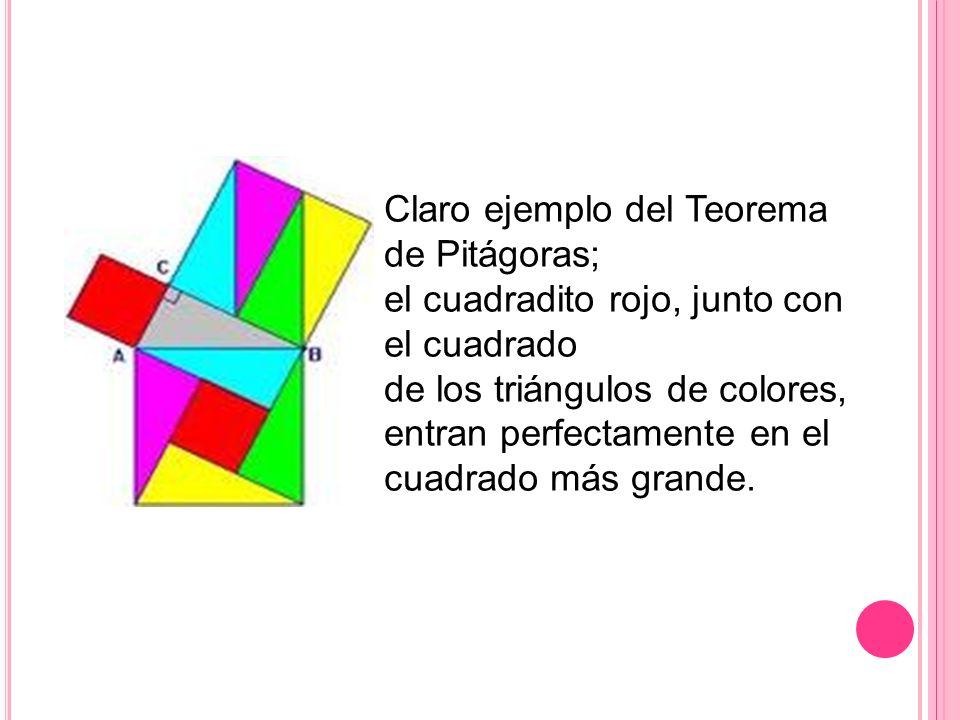 Claro ejemplo del Teorema de Pitágoras;