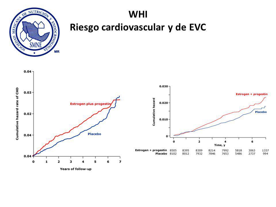 WHI Riesgo cardiovascular y de EVC