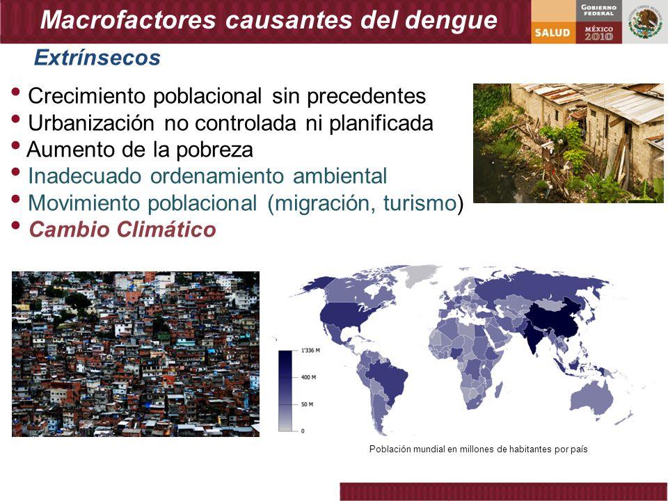 Macrofactores causantes del dengue