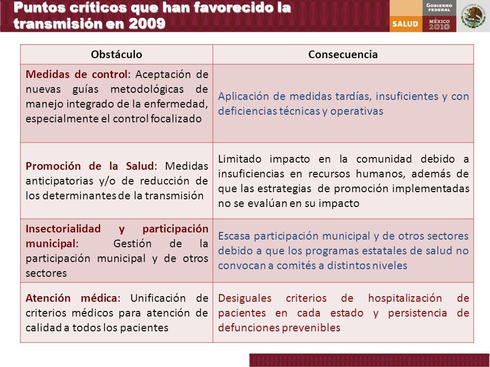 Puntos críticos que han favorecido la transmisión en 2009