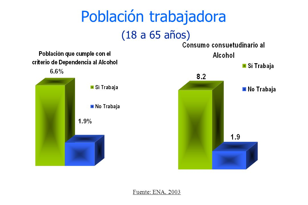 Población trabajadora (18 a 65 años)