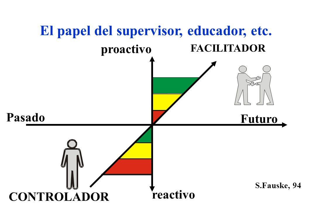 El papel del supervisor, educador, etc.