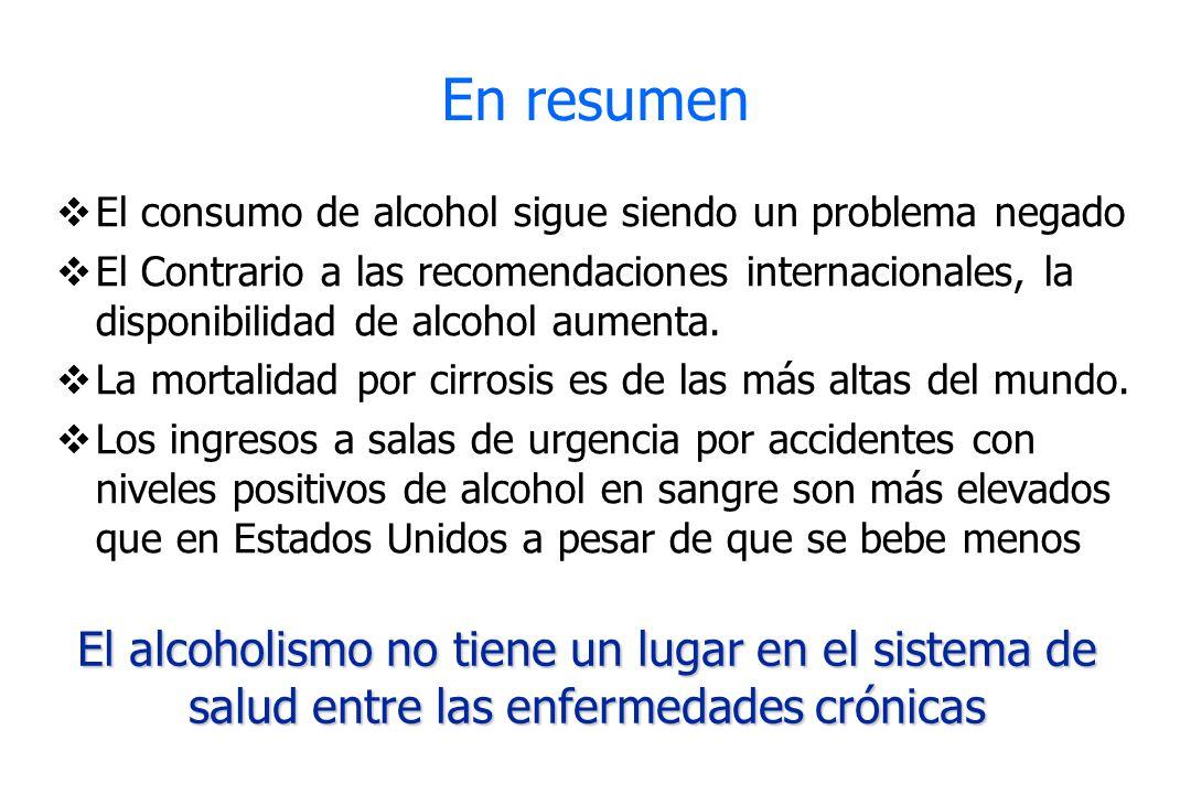 En resumen El consumo de alcohol sigue siendo un problema negado.
