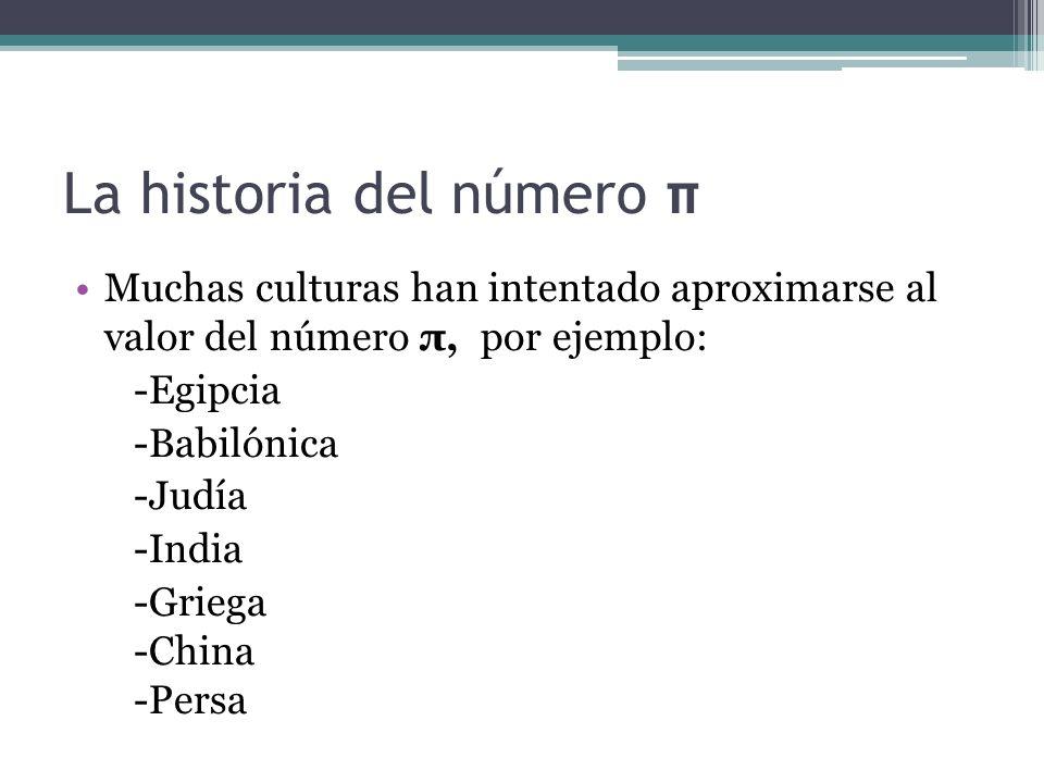 La historia del número π