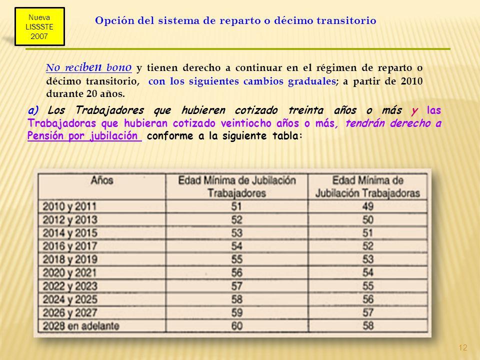 Opción del sistema de reparto o décimo transitorio