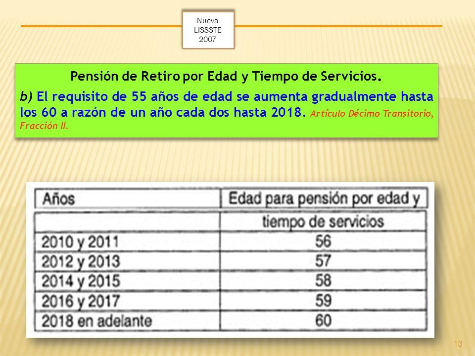 Pensión de Retiro por Edad y Tiempo de Servicios.