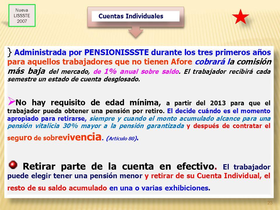 Nueva LISSSTE. 2007. Cuentas Individuales.