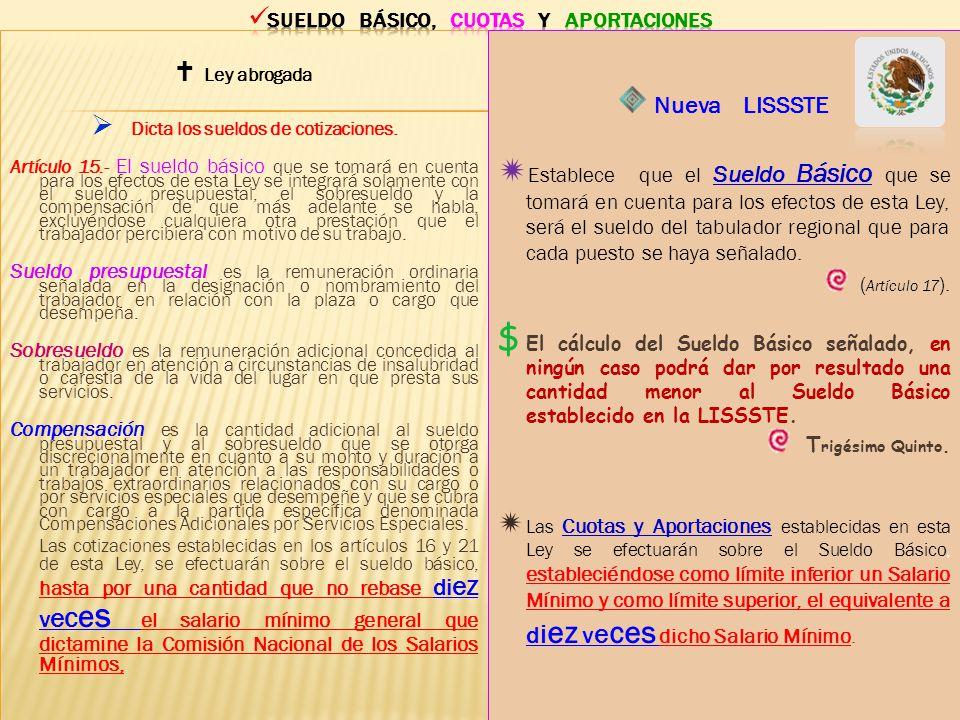 SUELDO BÁSICO, CUOTAS Y APORTACIONES