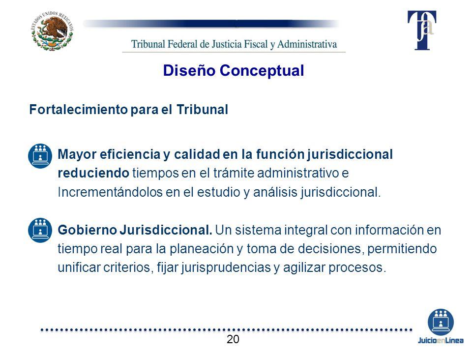 Diseño Conceptual Fortalecimiento para el Tribunal