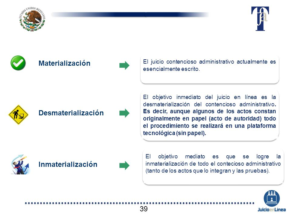 Materialización Desmaterialización Inmaterialización 39