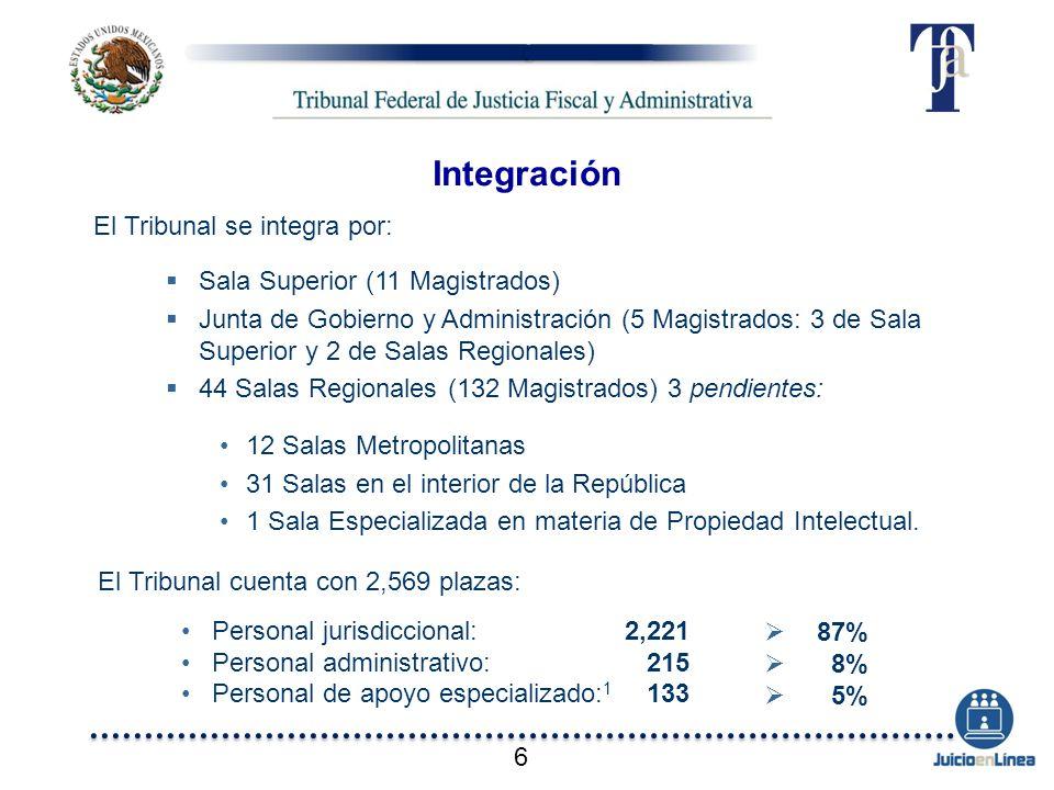 Integración El Tribunal se integra por: Sala Superior (11 Magistrados)