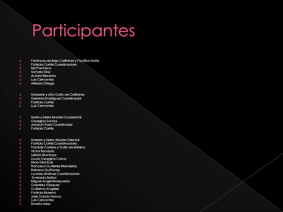 Participantes Península de Baja California y Pacífico Norte