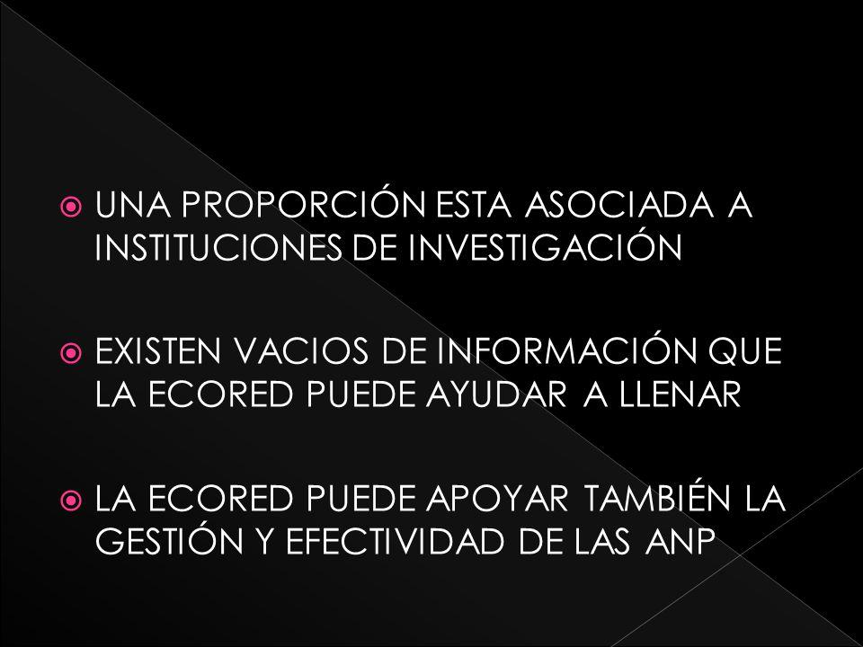UNA PROPORCIÓN ESTA ASOCIADA A INSTITUCIONES DE INVESTIGACIÓN