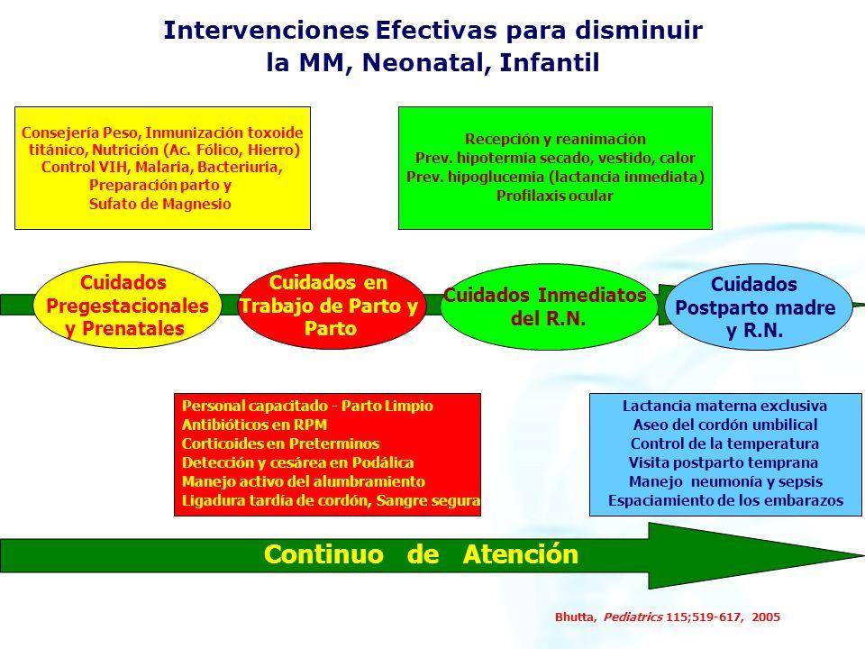Continuo de Atención Intervenciones Efectivas para disminuir