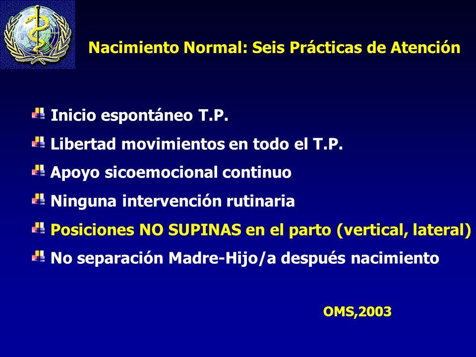 Nacimiento Normal: Seis Prácticas de Atención