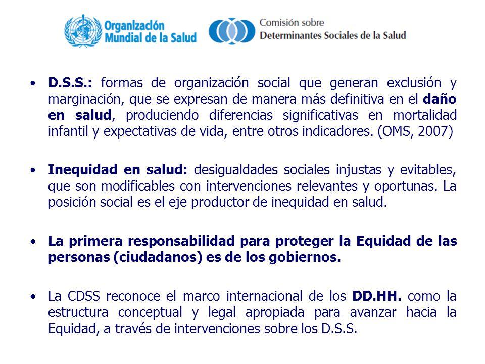 D.S.S.: formas de organización social que generan exclusión y marginación, que se expresan de manera más definitiva en el daño en salud, produciendo diferencias significativas en mortalidad infantil y expectativas de vida, entre otros indicadores. (OMS, 2007)