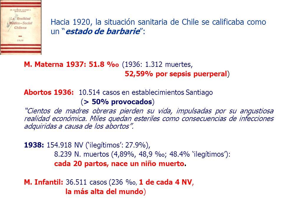 Hacia 1920, la situación sanitaria de Chile se calificaba como un estado de barbarie :