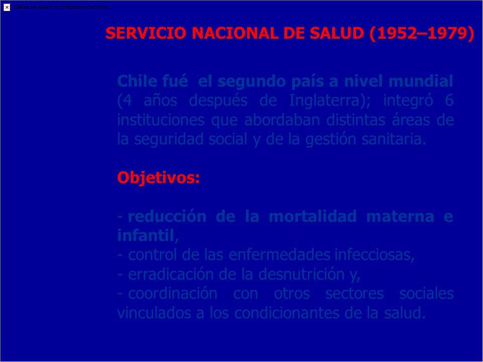 SERVICIO NACIONAL DE SALUD (1952–1979)