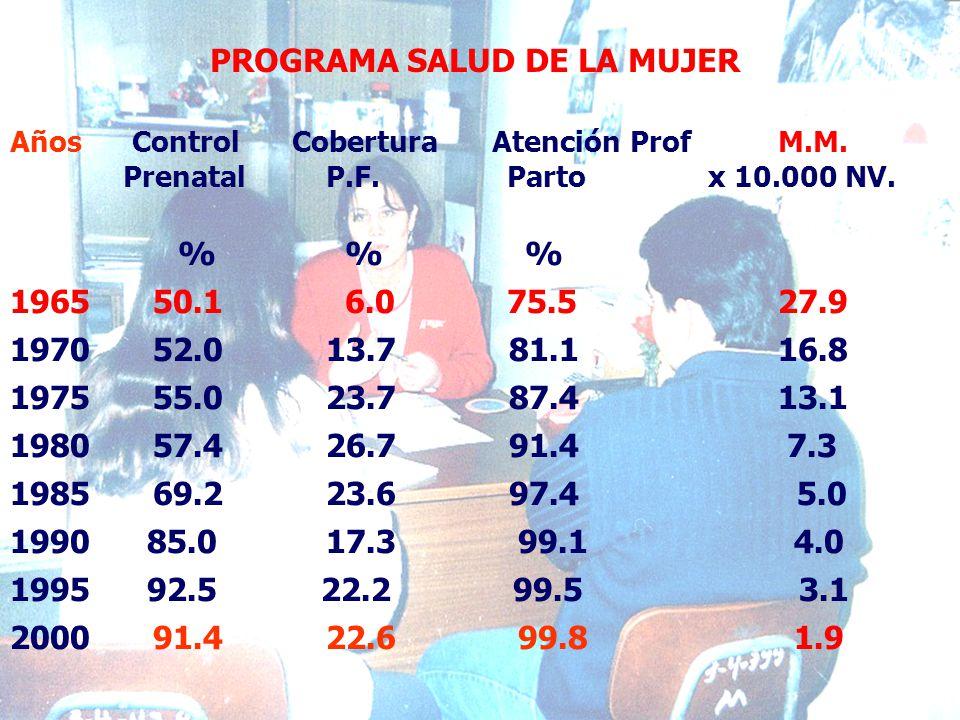 PROGRAMA SALUD DE LA MUJER