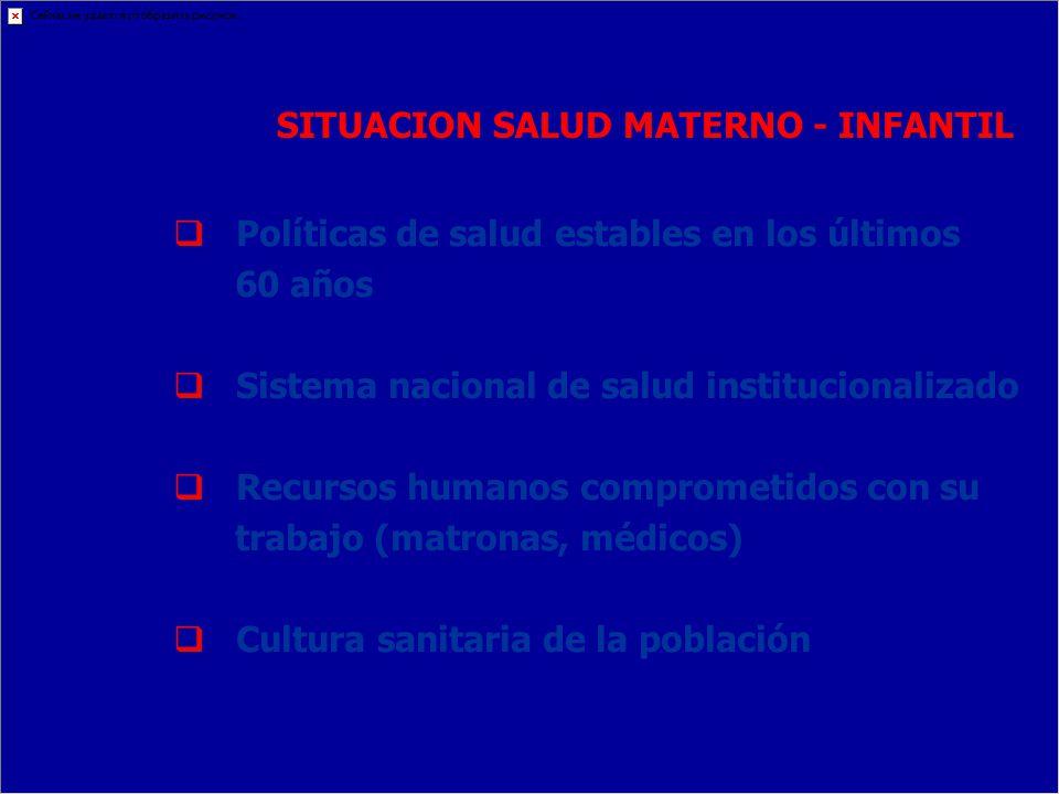 SITUACION SALUD MATERNO - INFANTIL