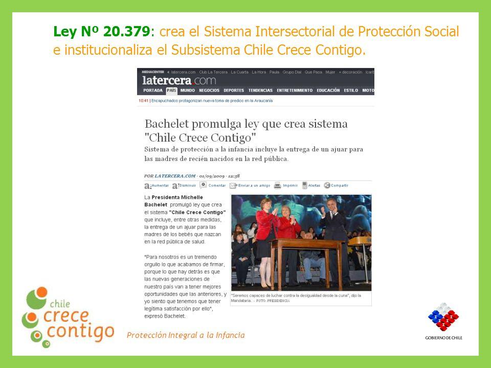 Ley Nº 20.379: crea el Sistema Intersectorial de Protección Social