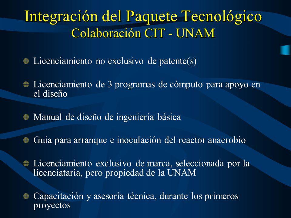 Integración del Paquete Tecnológico Colaboración CIT - UNAM
