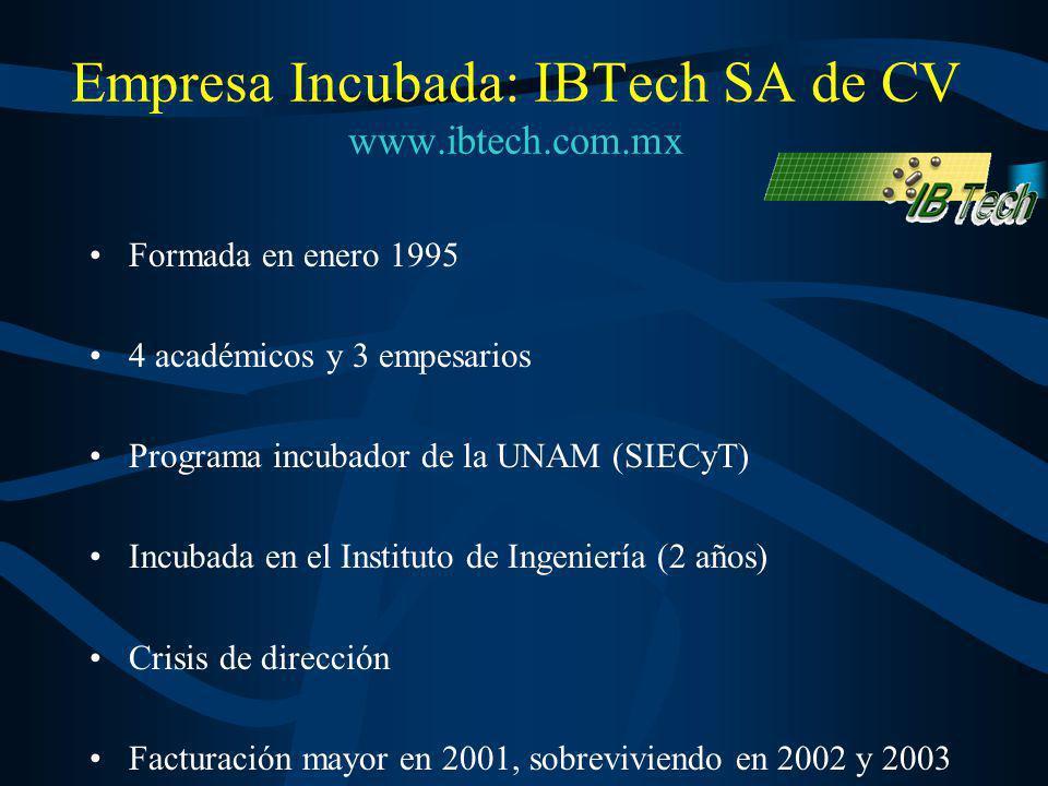 Empresa Incubada: IBTech SA de CV www.ibtech.com.mx