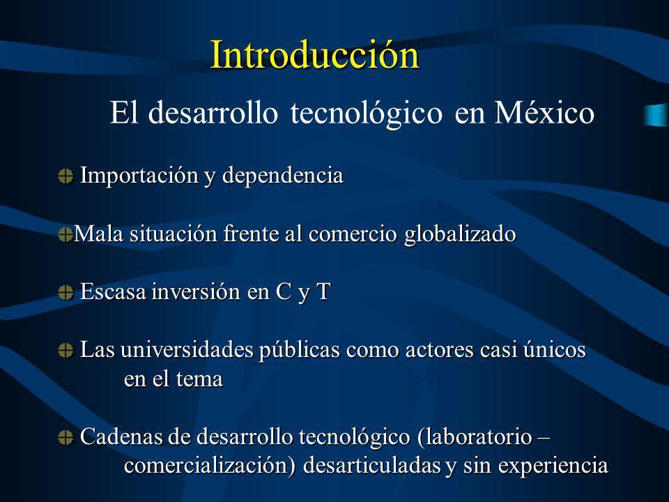 Introducción El desarrollo tecnológico en México