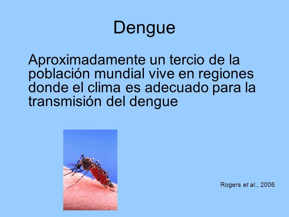 Dengue Aproximadamente un tercio de la población mundial vive en regiones donde el clima es adecuado para la transmisión del dengue.