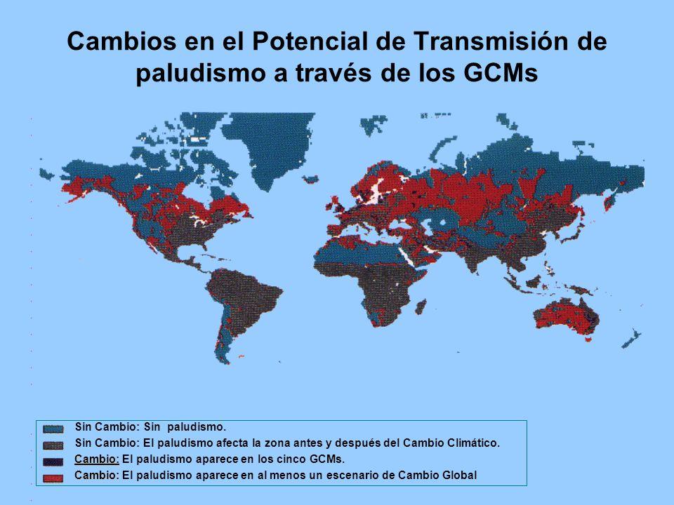 Cambios en el Potencial de Transmisión de paludismo a través de los GCMs