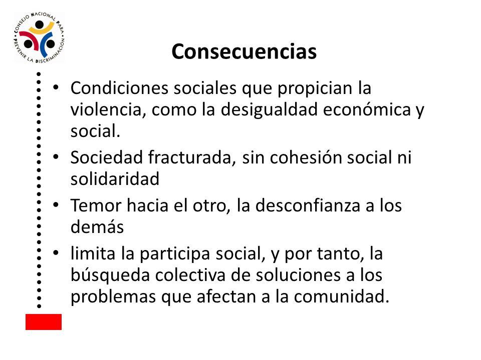 Consecuencias Condiciones sociales que propician la violencia, como la desigualdad económica y social.