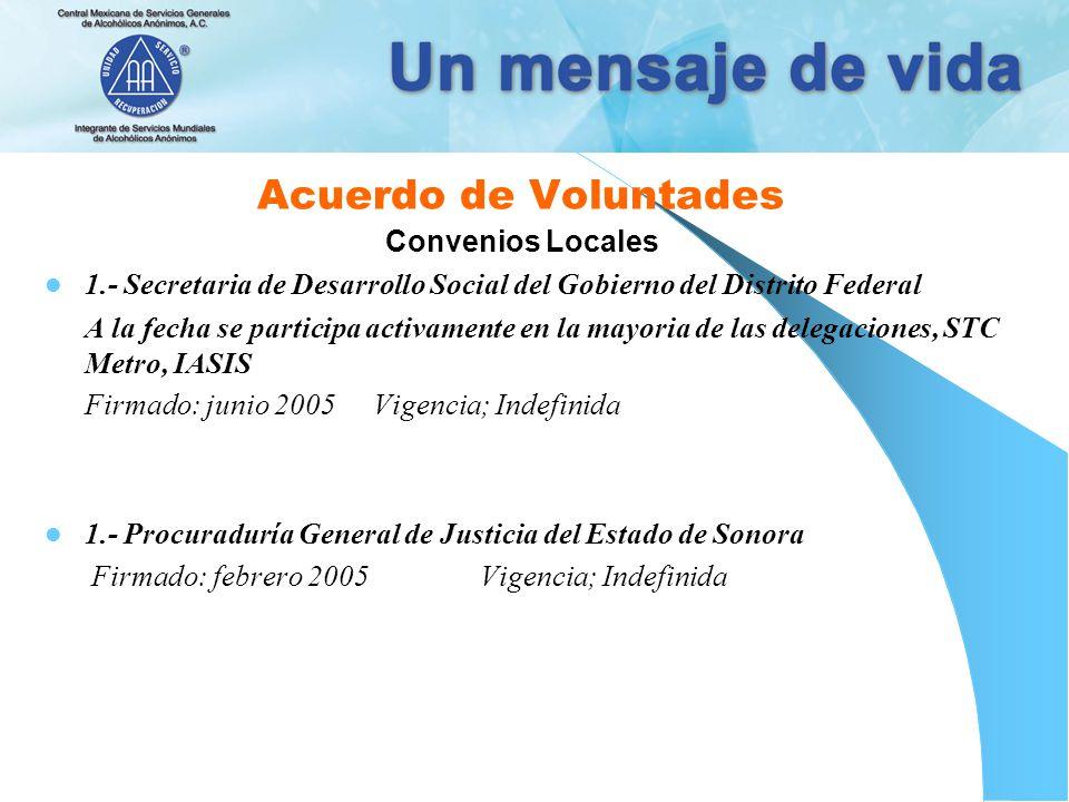 Acuerdo de Voluntades Convenios Locales