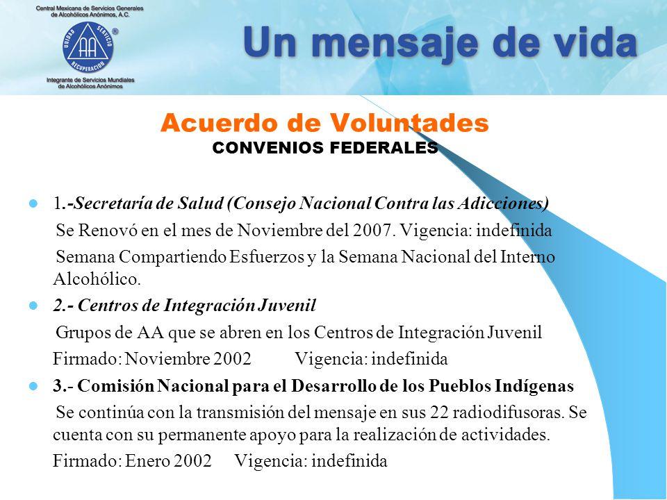 Acuerdo de Voluntades CONVENIOS FEDERALES