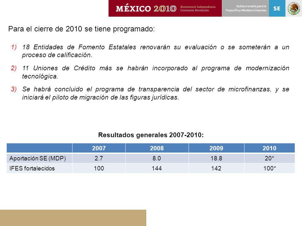 Resultados generales 2007-2010:
