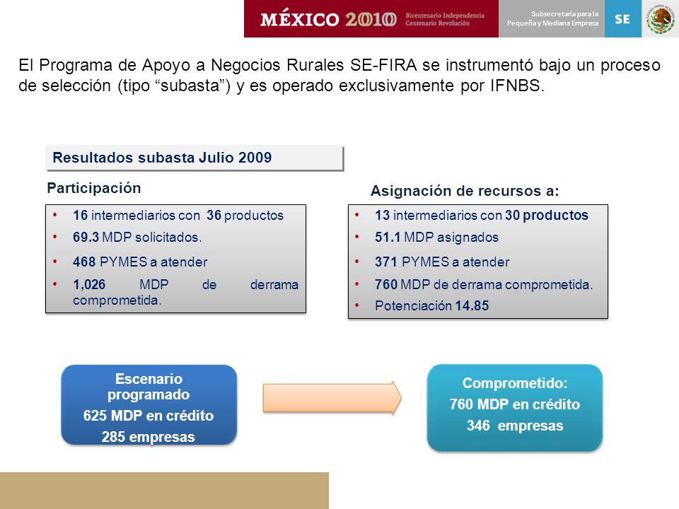El Programa de Apoyo a Negocios Rurales SE-FIRA se instrumentó bajo un proceso de selección (tipo subasta ) y es operado exclusivamente por IFNBS.