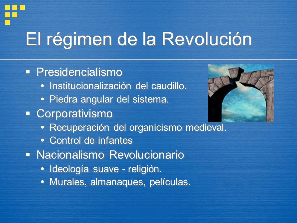 El régimen de la Revolución