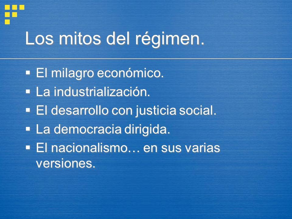 Los mitos del régimen. El milagro económico. La industrialización.