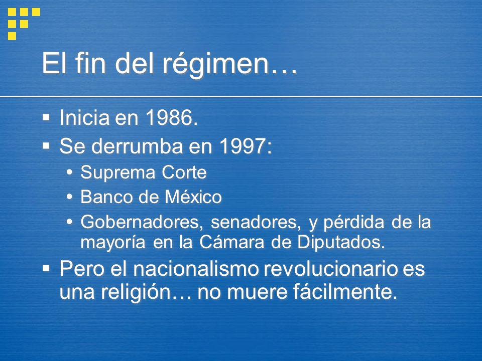 El fin del régimen… Inicia en 1986. Se derrumba en 1997: