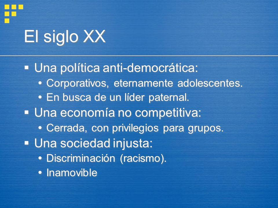 El siglo XX Una política anti-democrática: