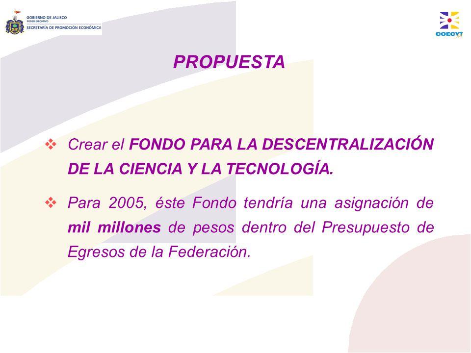 PROPUESTA Crear el FONDO PARA LA DESCENTRALIZACIÓN DE LA CIENCIA Y LA TECNOLOGÍA.