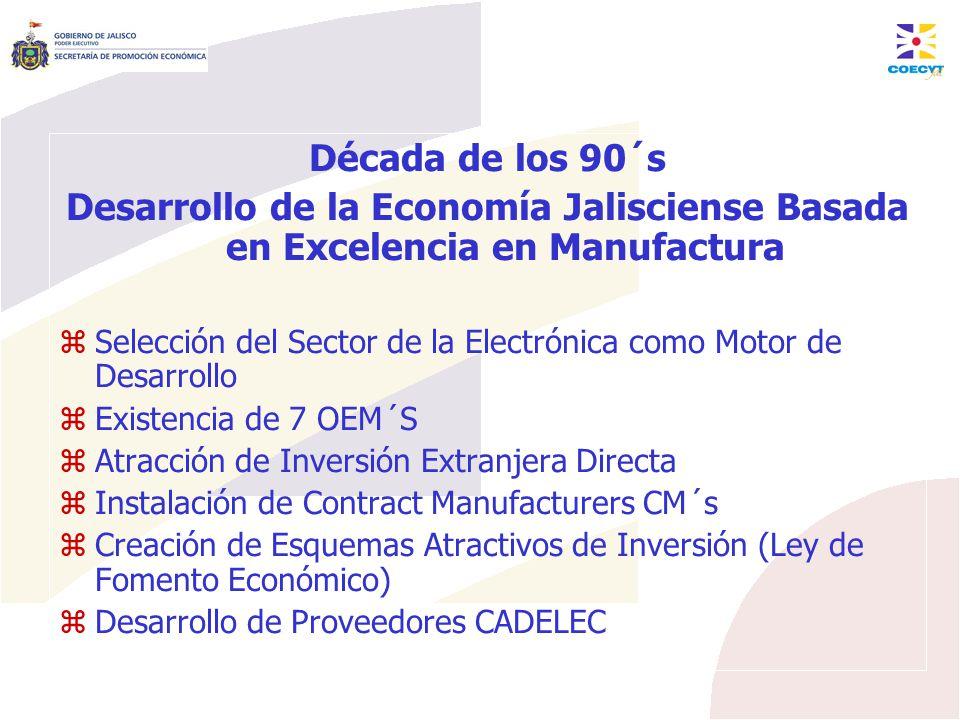 Década de los 90´s Desarrollo de la Economía Jalisciense Basada en Excelencia en Manufactura.