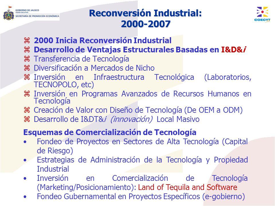 Reconversión Industrial: 2000-2007